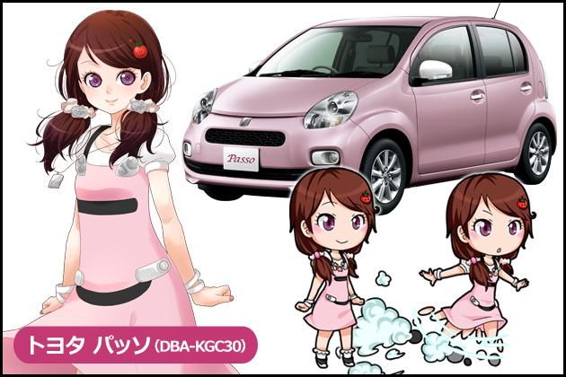 【車なご図鑑】パッソ