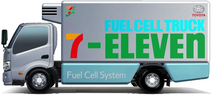 燃料電池トラック(完成イメージ)