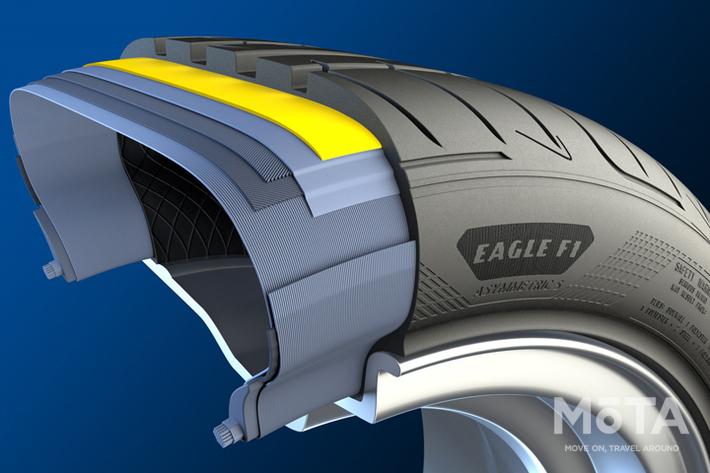 3つのテクノロジーで乗り心地が上がる!? グッドイヤー EAGLEシリーズのフラッグシップ「EAGLE F1 ASYMMETRIC 5」を発売