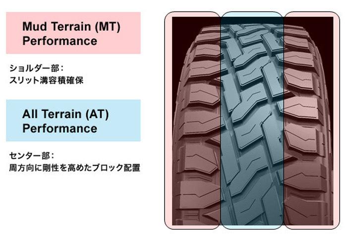 TOYOタイヤ オープンカントリーR/T