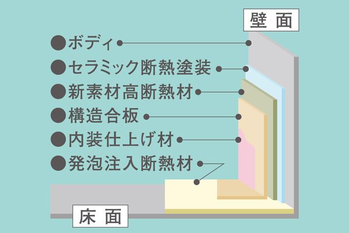 TOY-FACTORY トイファクトリー