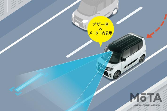 軽自動車にも先進安全機能が搭載したモデルが増えてきている