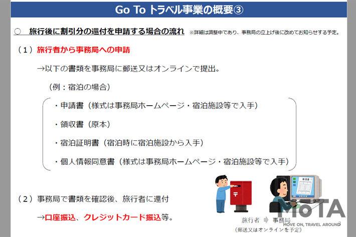 Goto キャンペーン 観光 庁