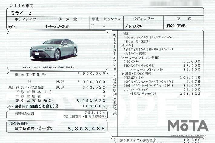 車両価格や値引きにばかり気が行きがちだけど、諸費用もしっかりチェックしておきたい(画像はイメージです)