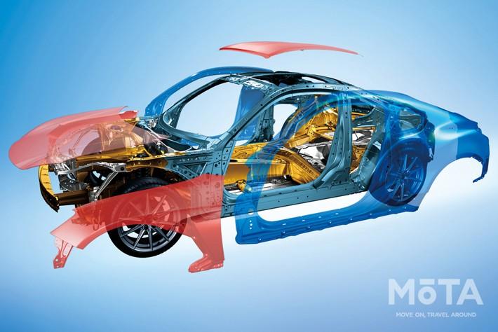 インナーフレーム構造や、構造用接着材を採用した新型BRZ