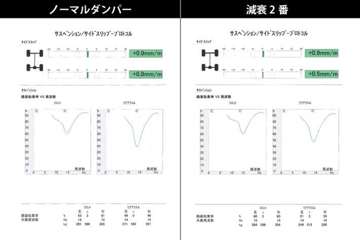 スズキ ジムニーシエラ(JB74)用「ビッグカントリーショックアブソーバー」/4×4エンジニアリングサービス