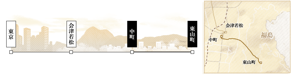 東京から会津若松、中町、東山町への経路