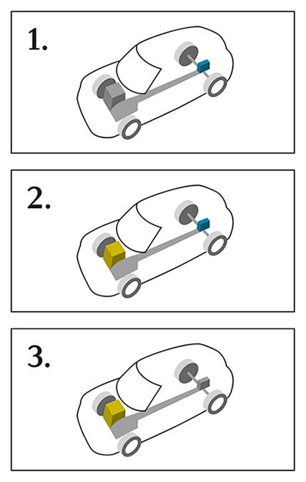 3種類の走行モード